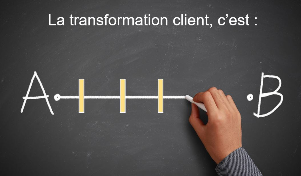 transformation client promesse marketing